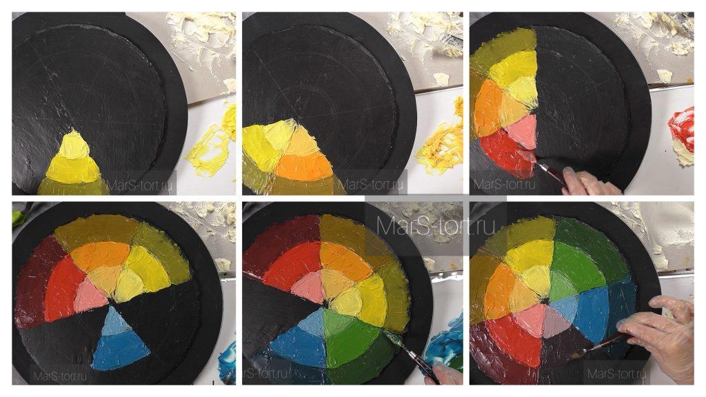 Рецепт крема для росписи